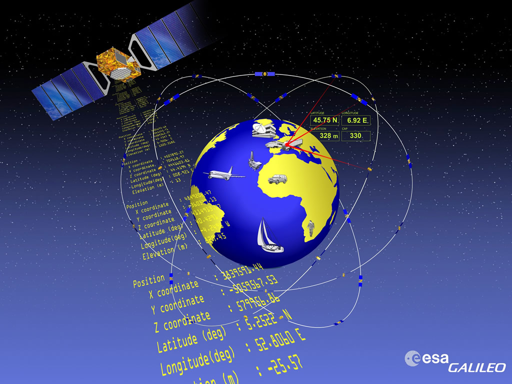 Galileo, az EU műholdas navigációs rendszere